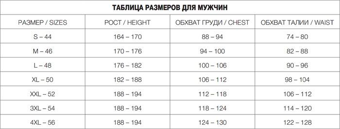 Мужские размеры, соответствие размеров (таблица перевода размеров в разных странах (американский